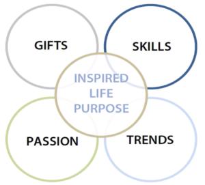 inspired-life-purpose