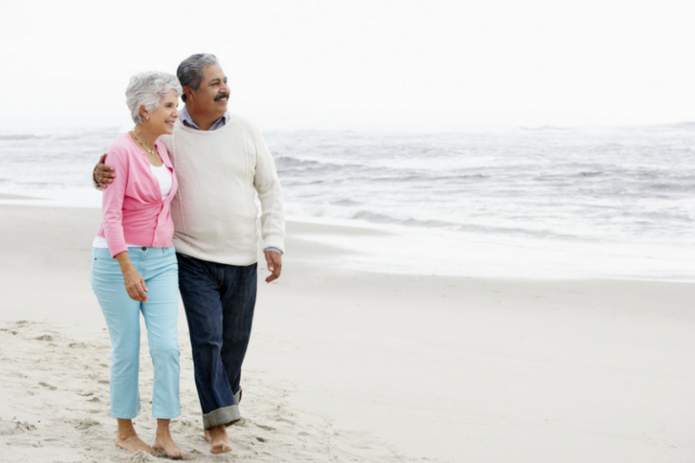 Successful Retirement Planning