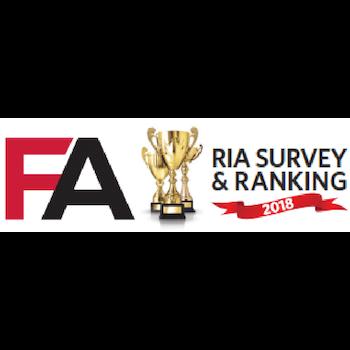 Financial Advisor's RIA Ranking