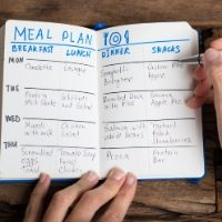 adapting to change mission wealth Meal plan