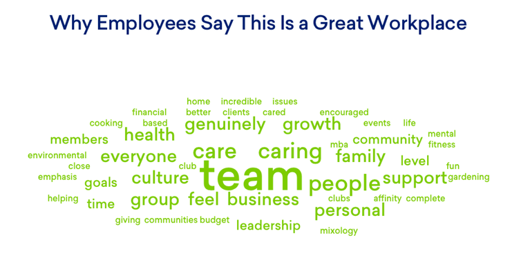 Why is Mission Wealth a Great Place to Work?