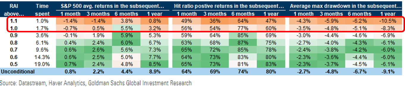 4 expect volatility